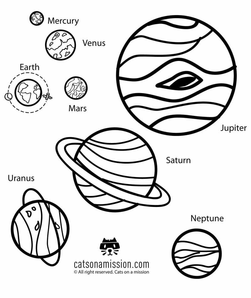 Space Coloring Pages For Kids Planets Of Solar System Printable Free Cats On A Mission